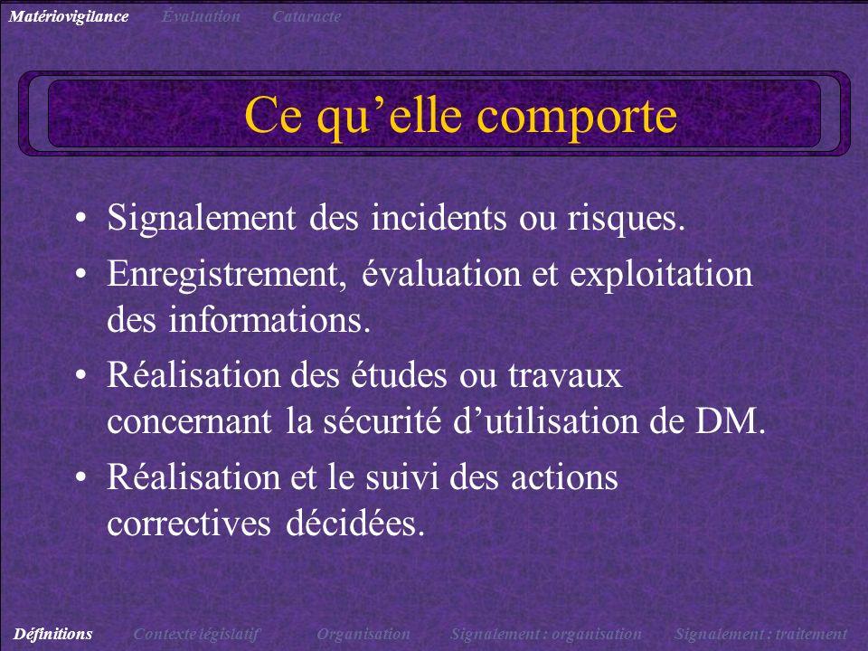 Ce qu'elle comporte Signalement des incidents ou risques.