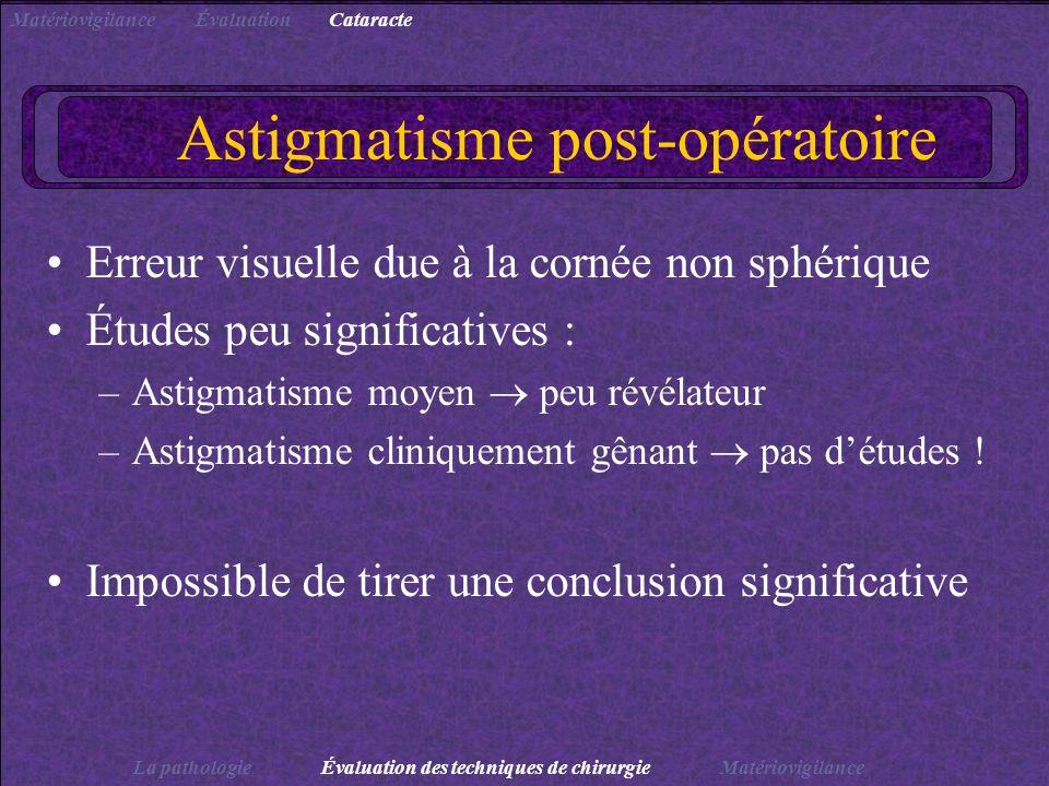 Astigmatisme post-opératoire