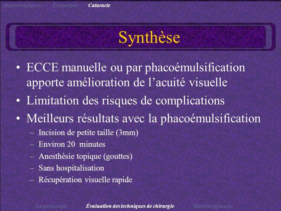 Matériovigilance Évaluation. Cataracte. Synthèse. ECCE manuelle ou par phacoémulsification apporte amélioration de l'acuité visuelle.