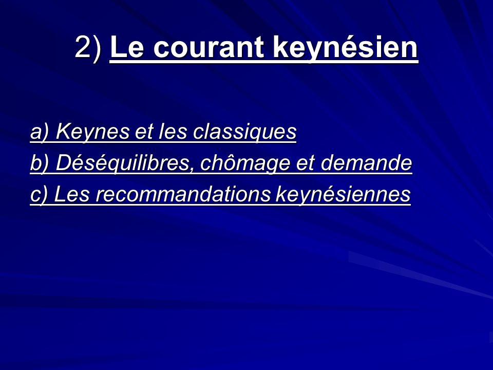 2) Le courant keynésien a) Keynes et les classiques