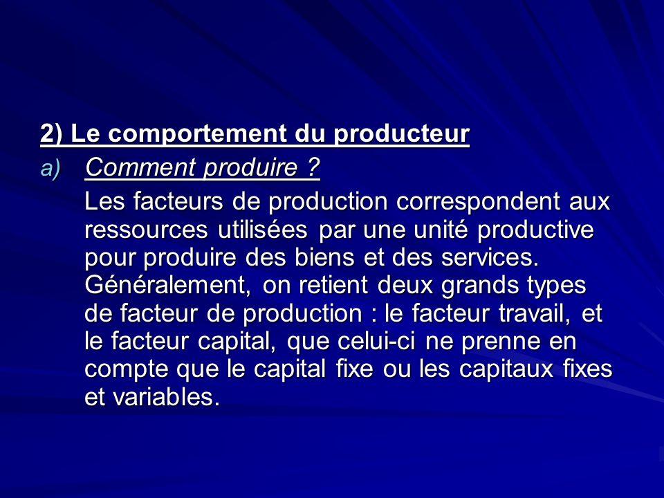 2) Le comportement du producteur