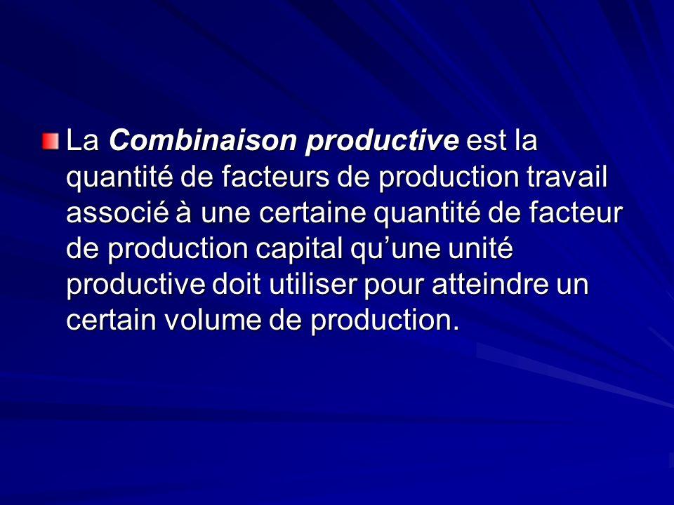 La Combinaison productive est la quantité de facteurs de production travail associé à une certaine quantité de facteur de production capital qu'une unité productive doit utiliser pour atteindre un certain volume de production.