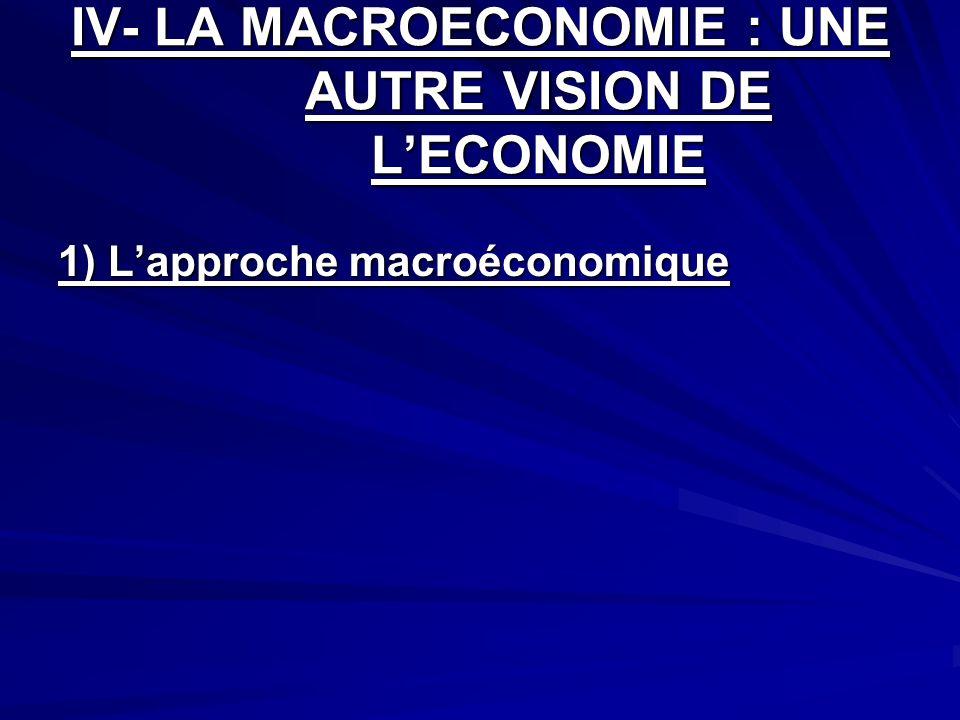 IV- LA MACROECONOMIE : UNE AUTRE VISION DE L'ECONOMIE