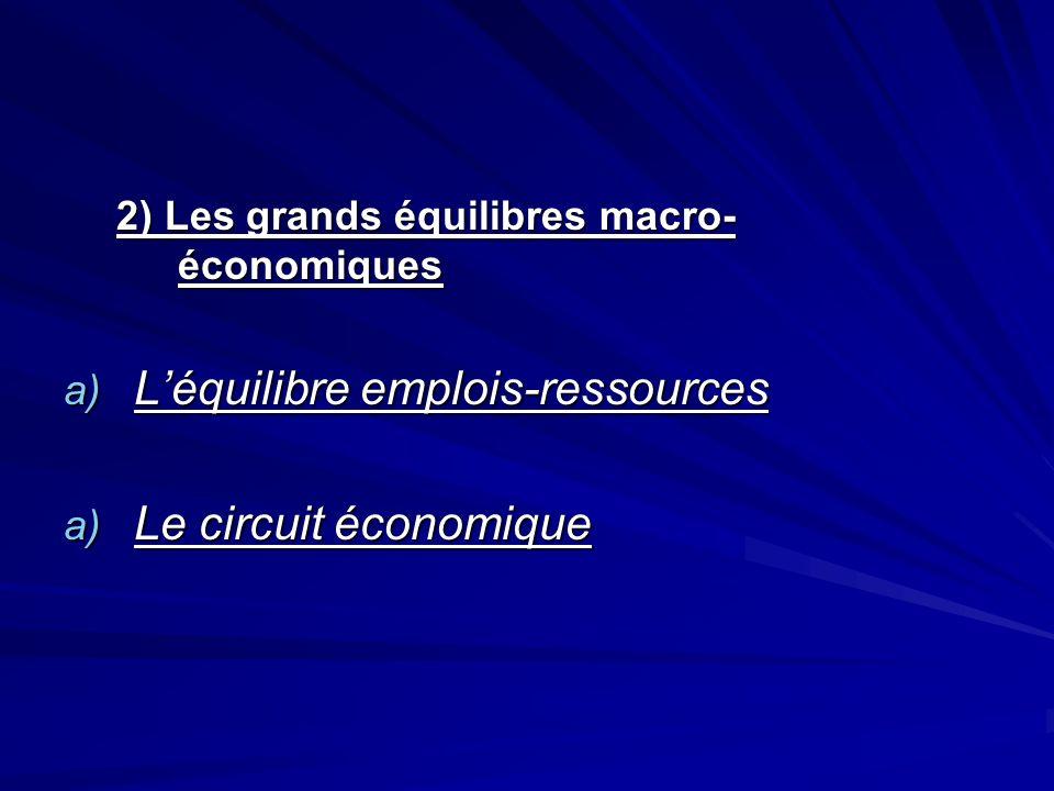 L'équilibre emplois-ressources Le circuit économique
