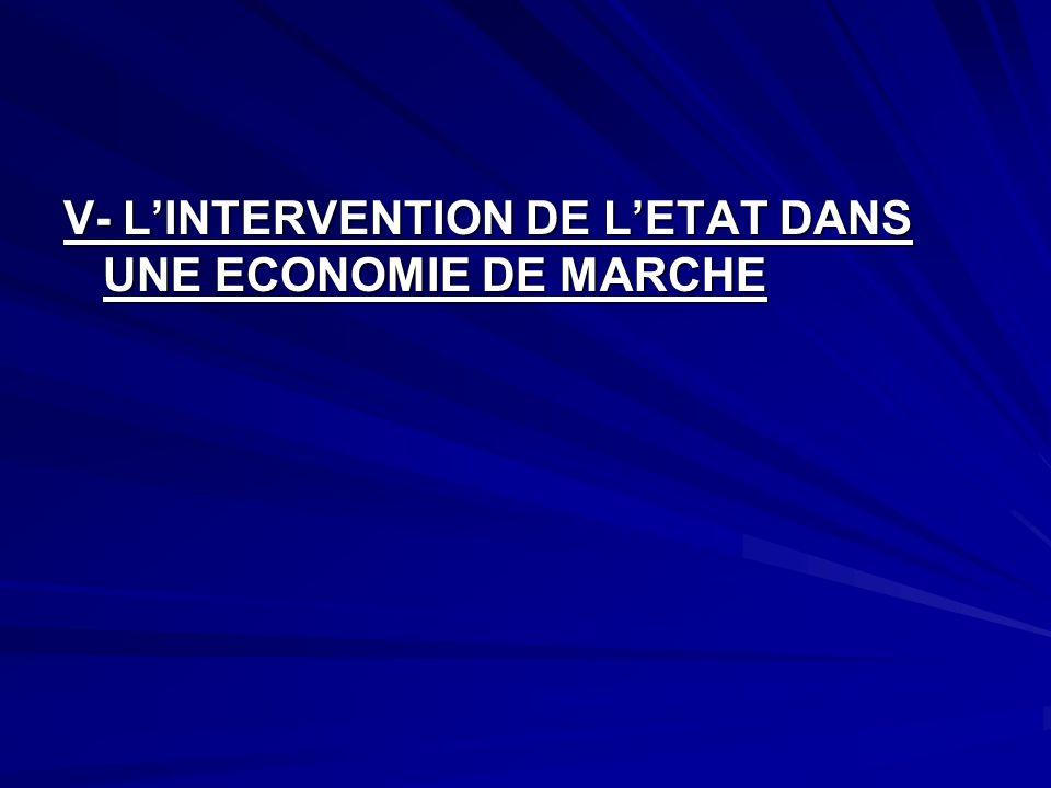 V- L'INTERVENTION DE L'ETAT DANS UNE ECONOMIE DE MARCHE
