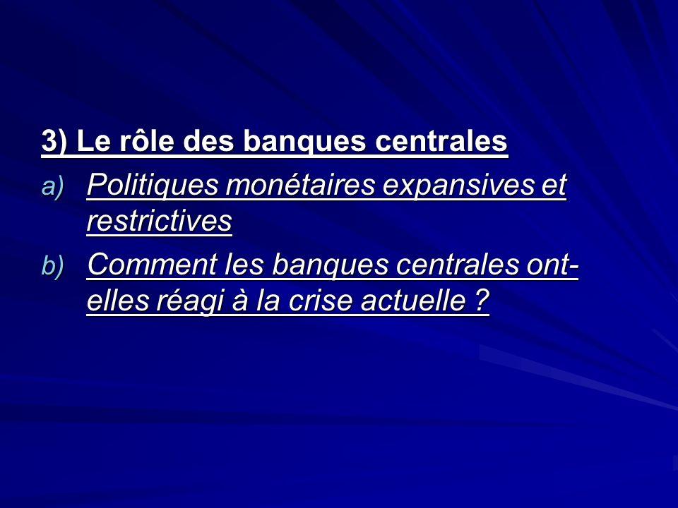 3) Le rôle des banques centrales