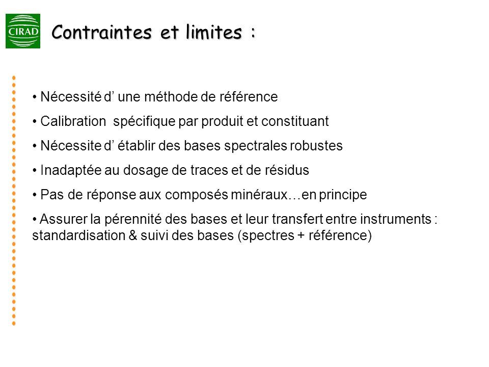 Contraintes et limites :