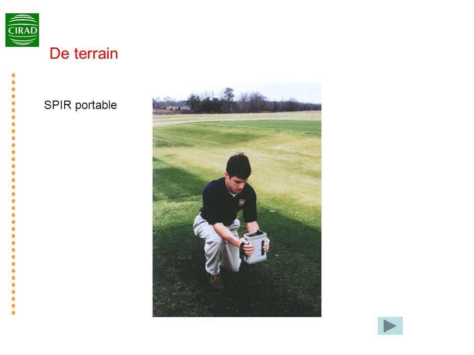De terrain SPIR portable