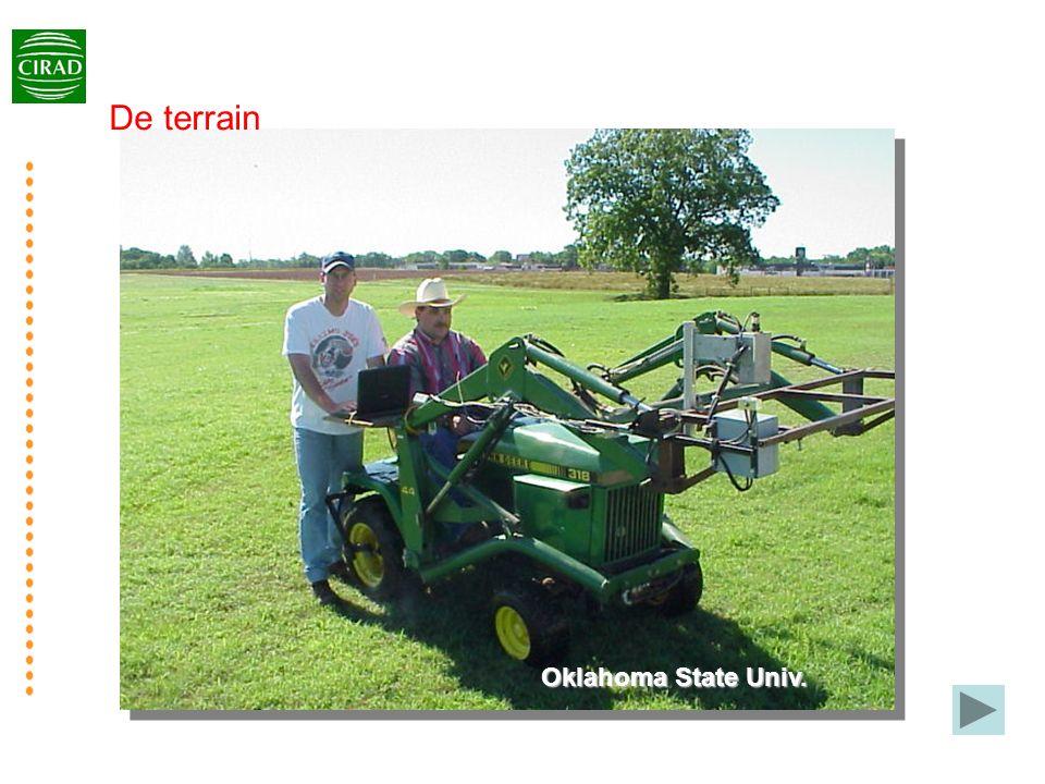 De terrain Oklahoma State Univ.
