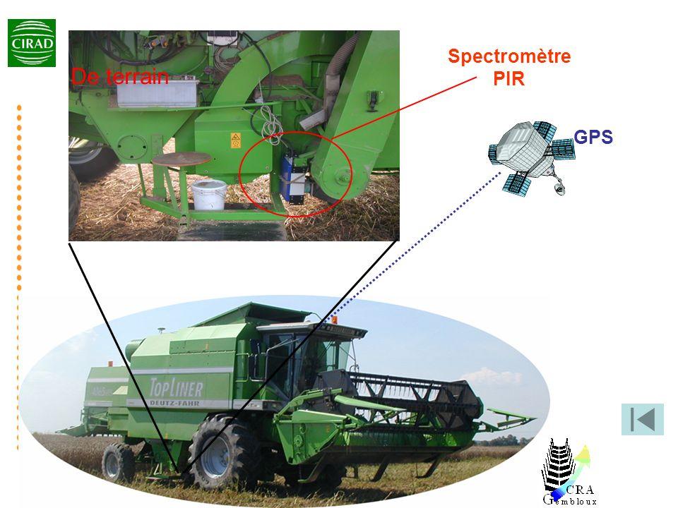 Spectromètre PIR De terrain GPS