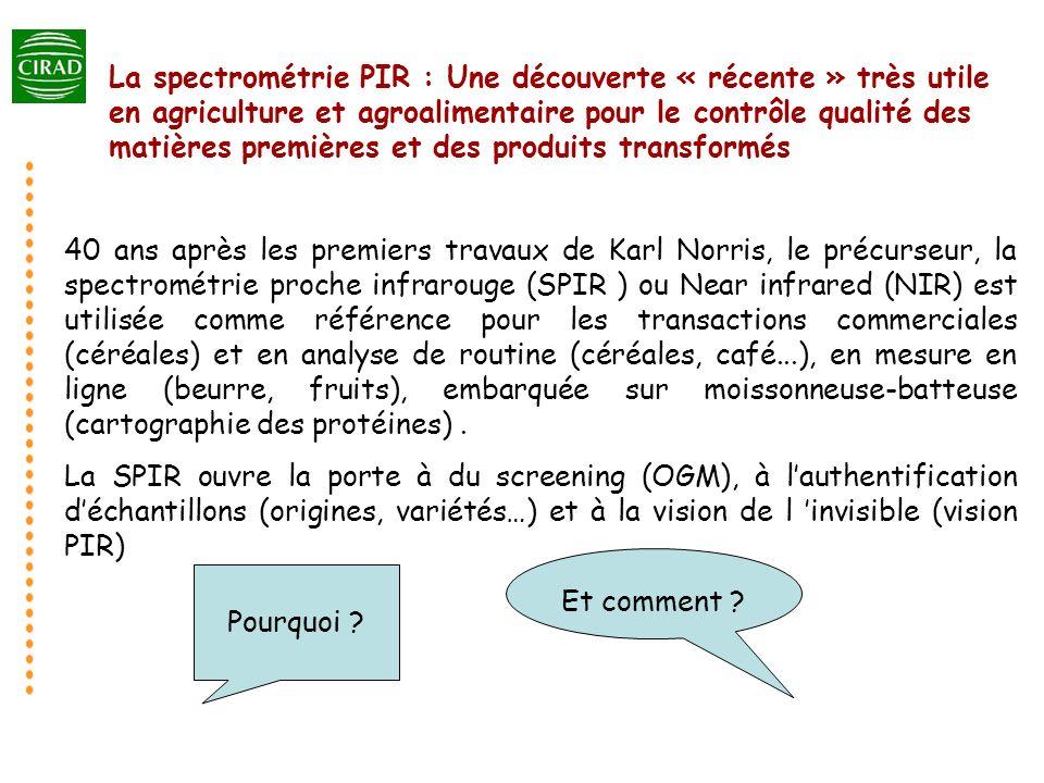 La spectrométrie PIR : Une découverte « récente » très utile en agriculture et agroalimentaire pour le contrôle qualité des matières premières et des produits transformés