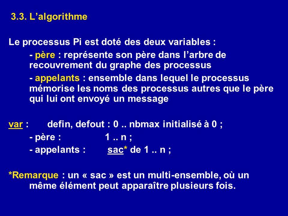 3.3. L'algorithme Le processus Pi est doté des deux variables : - père : représente son père dans l'arbre de recouvrement du graphe des processus.