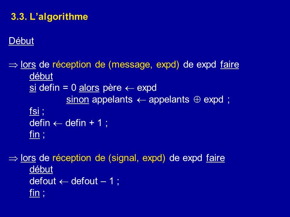 3.3. L'algorithme Début.  lors de réception de (message, expd) de expd faire. début. si defin = 0 alors père  expd.