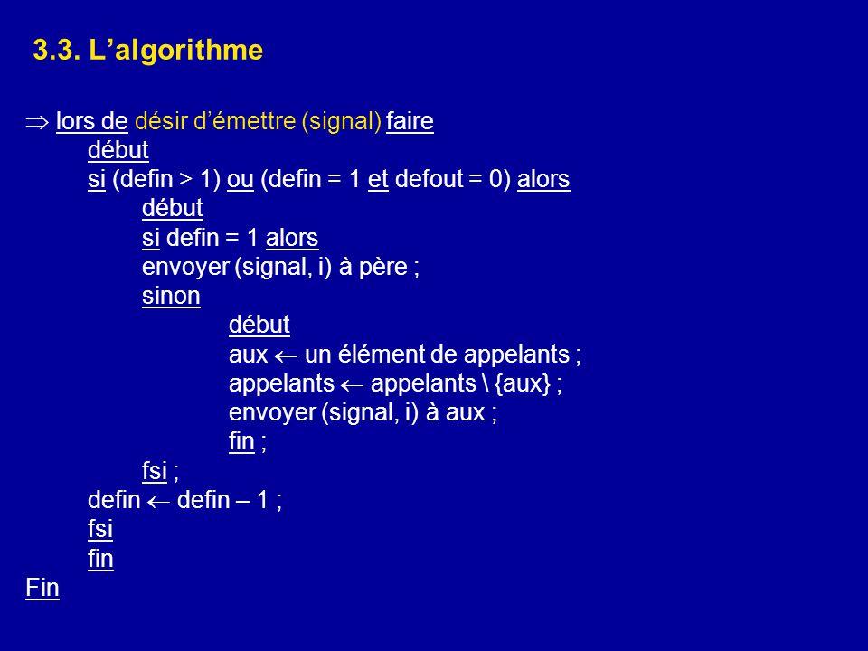 3.3. L'algorithme  lors de désir d'émettre (signal) faire début