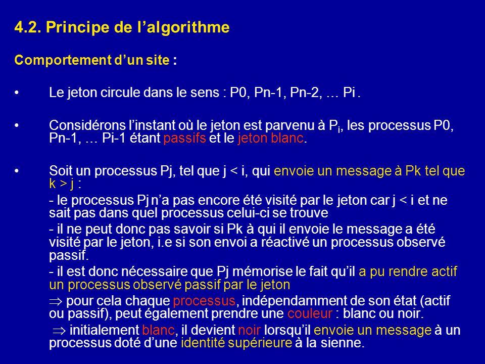 4.2. Principe de l'algorithme