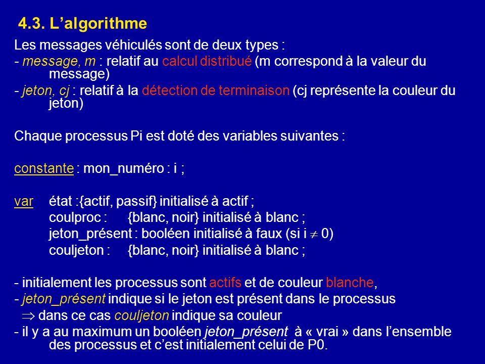 4.3. L'algorithme Les messages véhiculés sont de deux types :