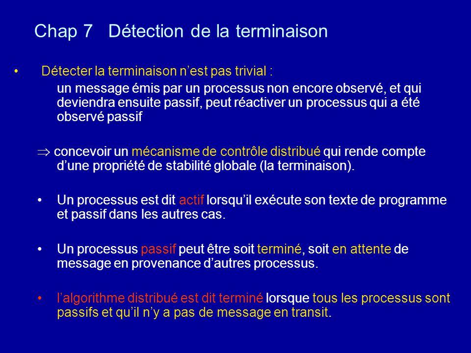 Chap 7 Détection de la terminaison