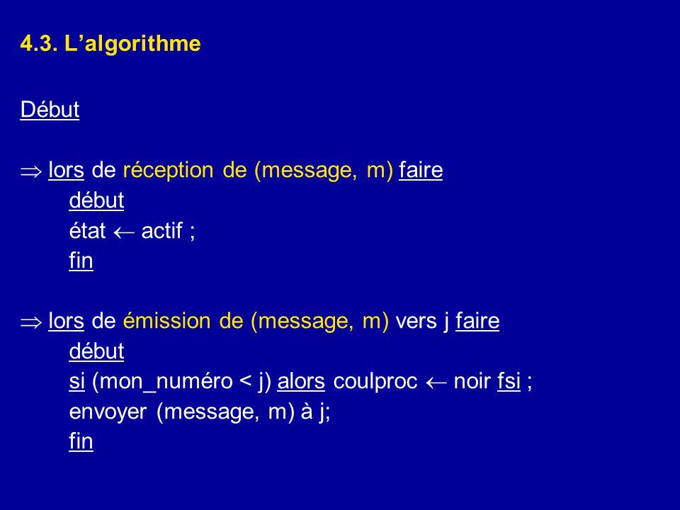 4.3. L'algorithme Début.  lors de réception de (message, m) faire. début. état  actif ; fin.  lors de émission de (message, m) vers j faire.