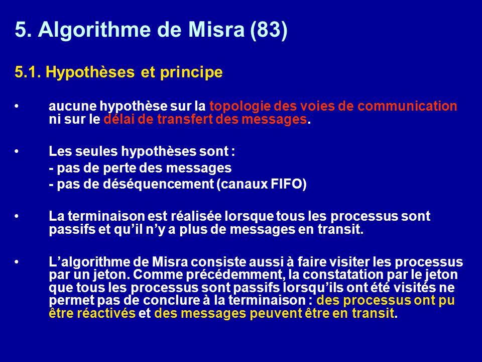 5. Algorithme de Misra (83) 5.1. Hypothèses et principe