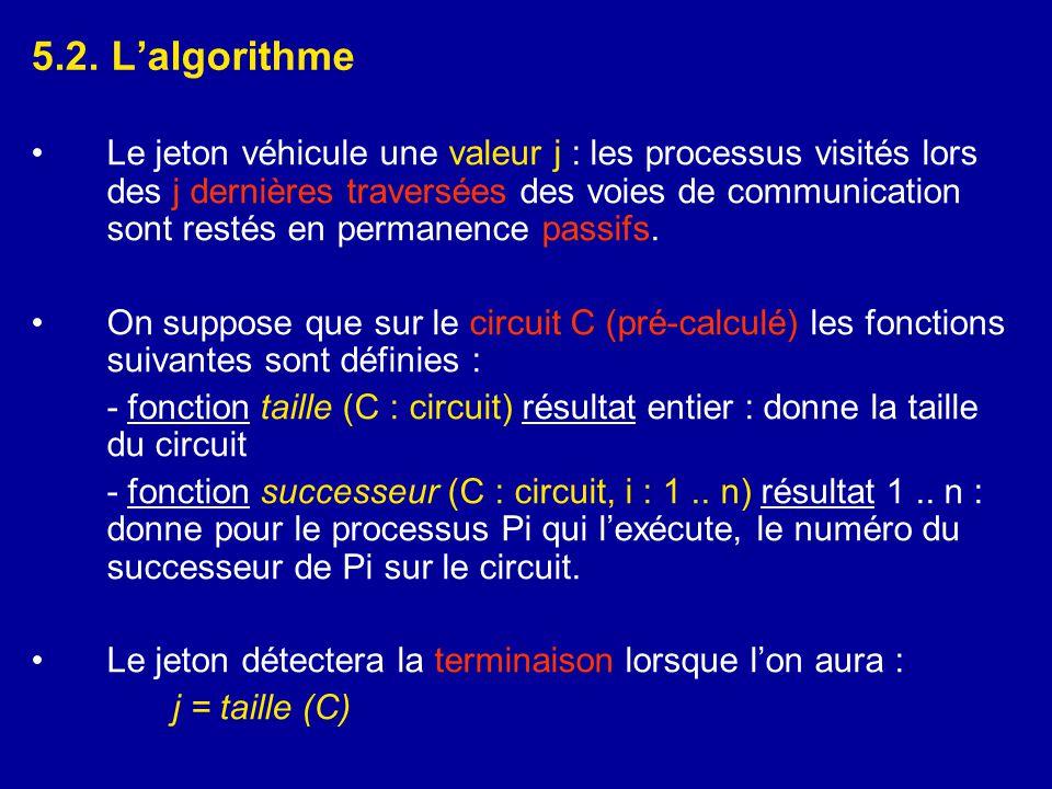 5.2. L'algorithme