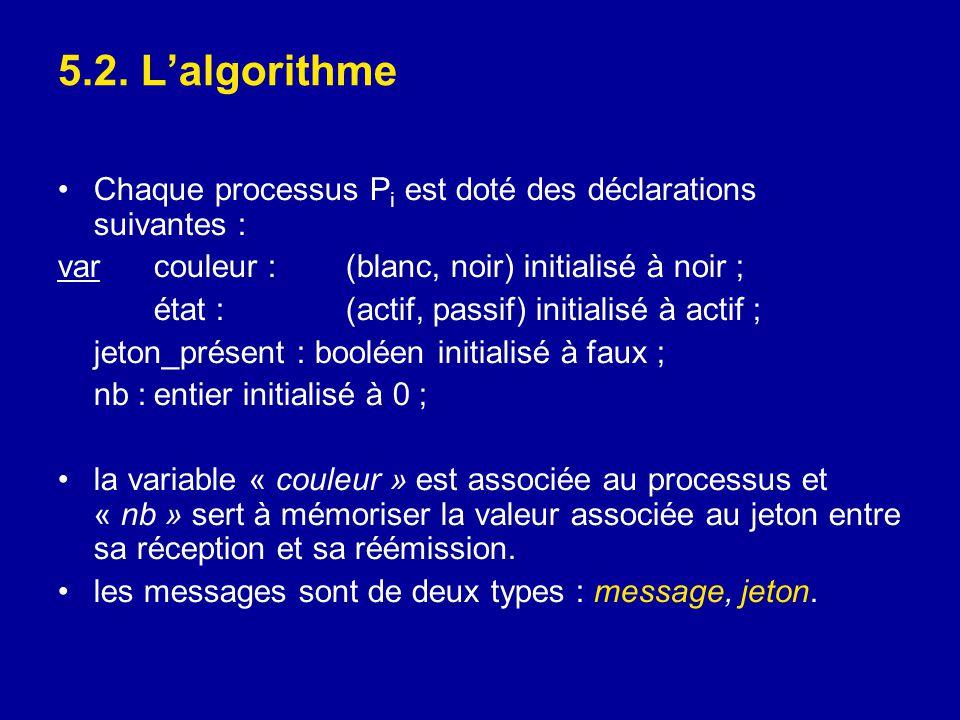 5.2. L'algorithme Chaque processus Pi est doté des déclarations suivantes : var couleur : (blanc, noir) initialisé à noir ;