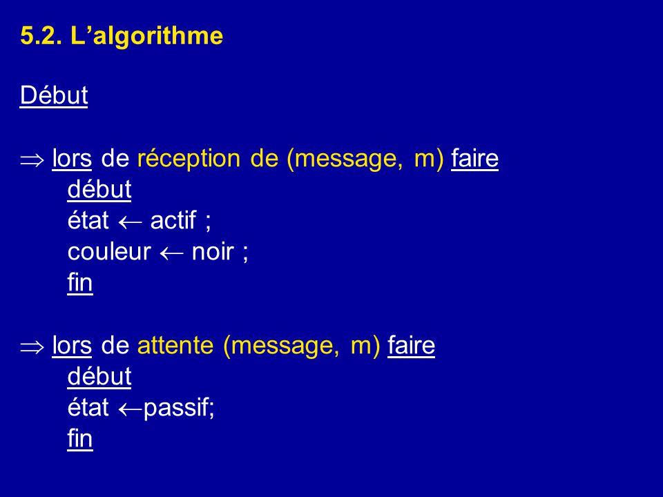 5.2. L'algorithme Début.  lors de réception de (message, m) faire. début. état  actif ; couleur  noir ;