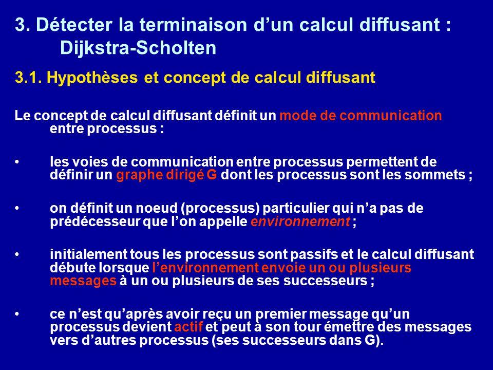3. Détecter la terminaison d'un calcul diffusant : Dijkstra-Scholten