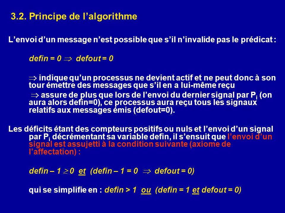 3.2. Principe de l'algorithme