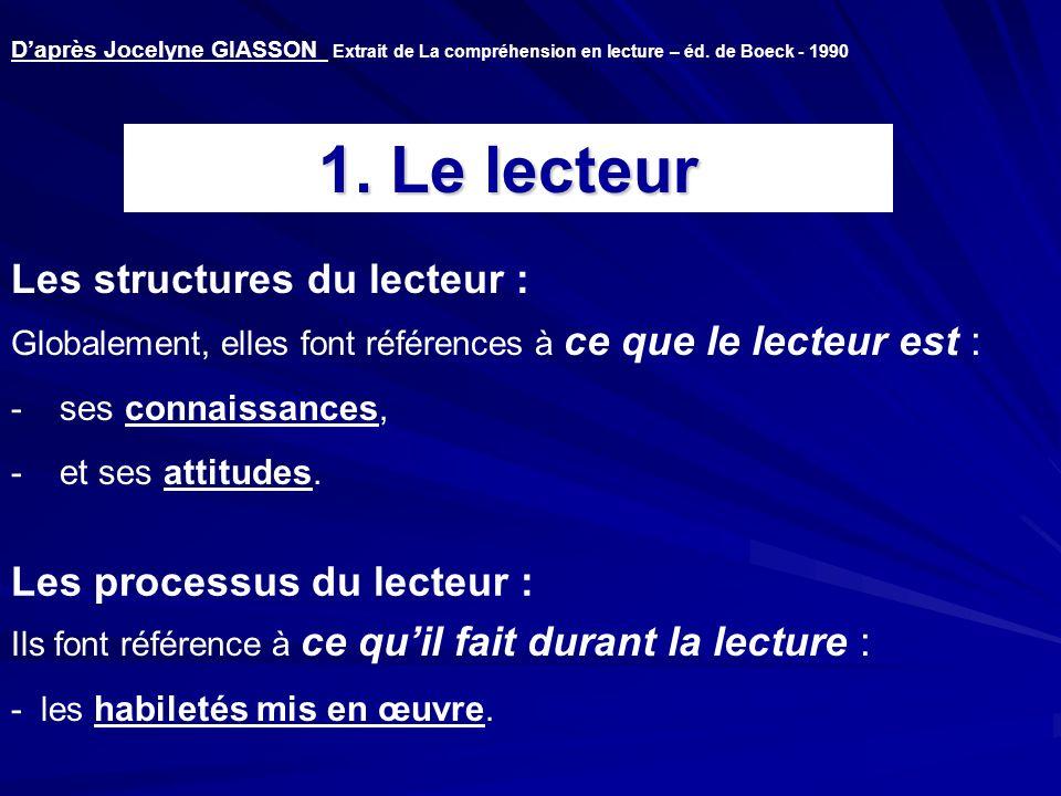 1. Le lecteur Les structures du lecteur : Les processus du lecteur :