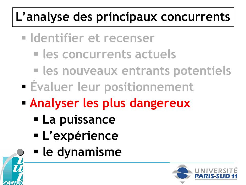 L'analyse des principaux concurrents
