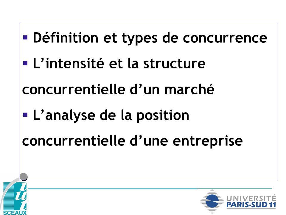 Définition et types de concurrence