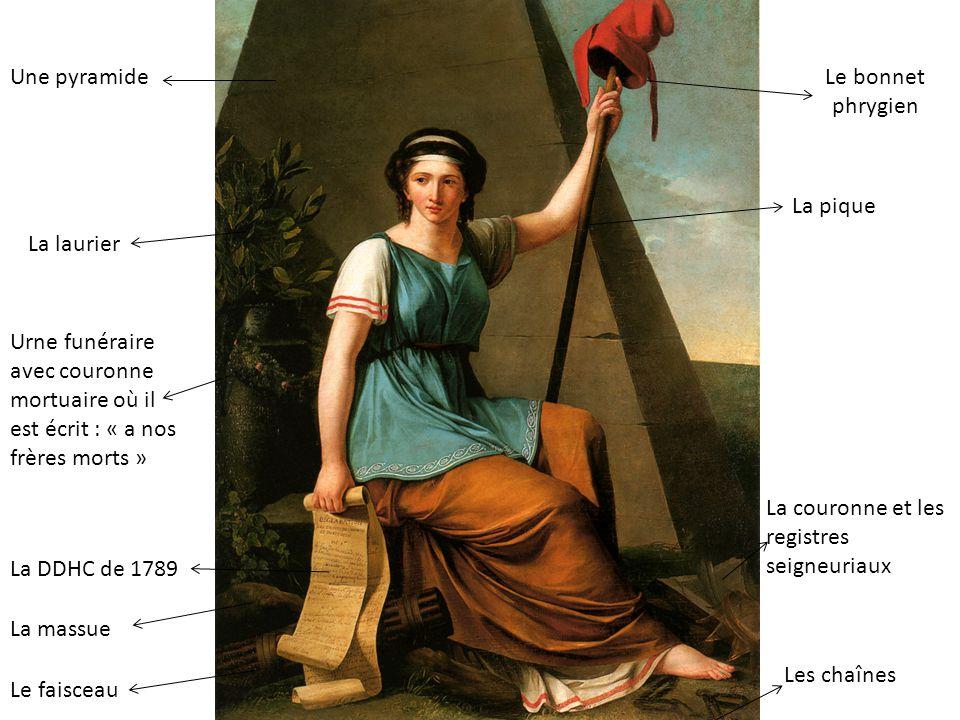 Une pyramide Le bonnet phrygien. La pique. La laurier. Urne funéraire avec couronne mortuaire où il est écrit : « a nos frères morts »