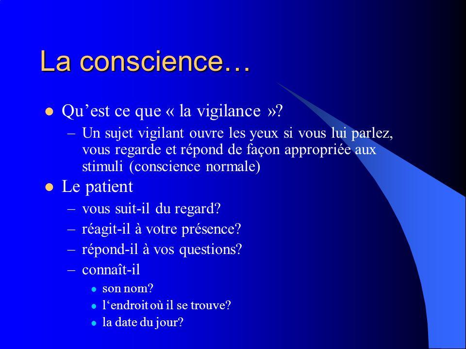 La conscience… Qu'est ce que « la vigilance » Le patient