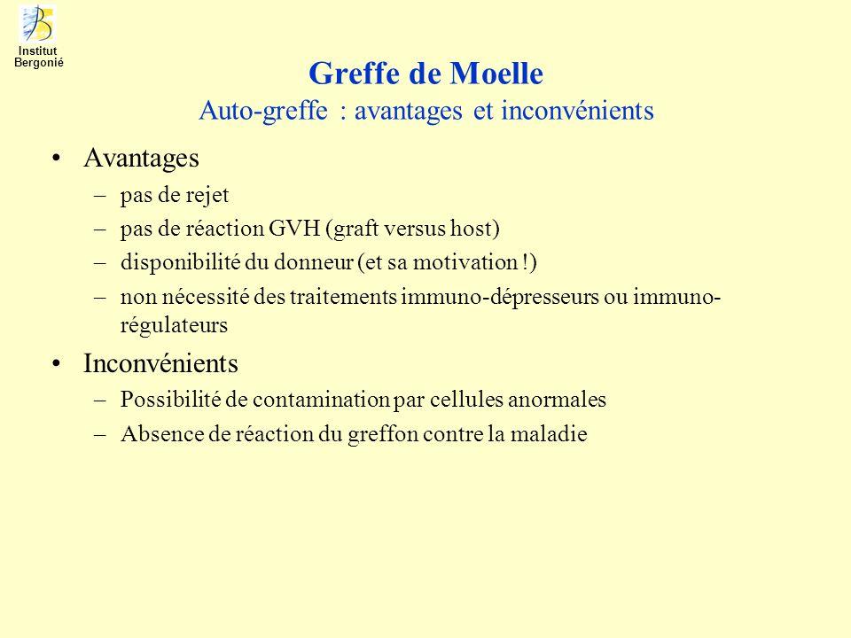 Greffe de Moelle Auto-greffe : avantages et inconvénients