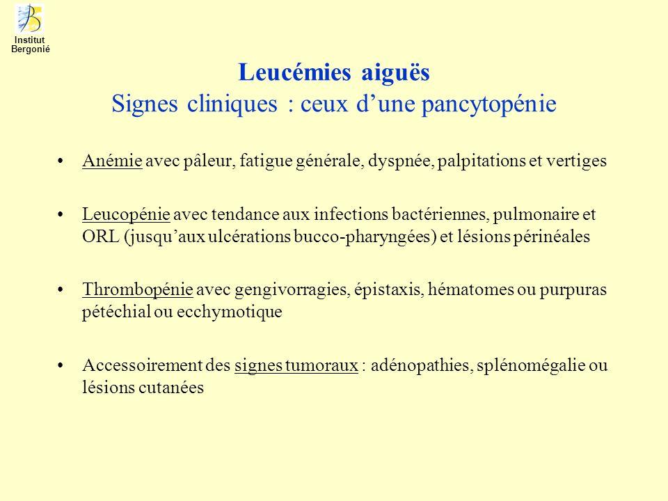 Leucémies aiguës Signes cliniques : ceux d'une pancytopénie