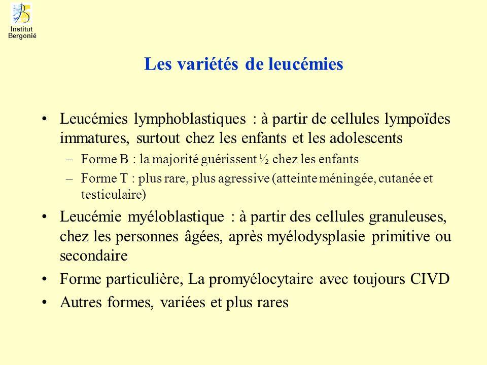 Les variétés de leucémies