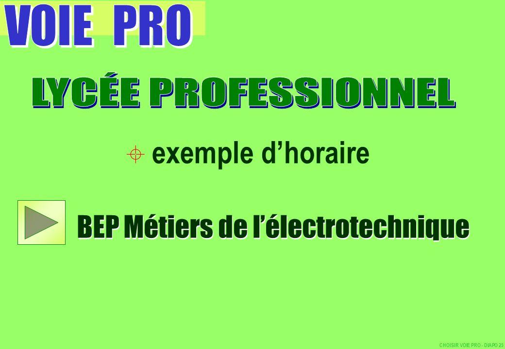 BEP Métiers de l'électrotechnique