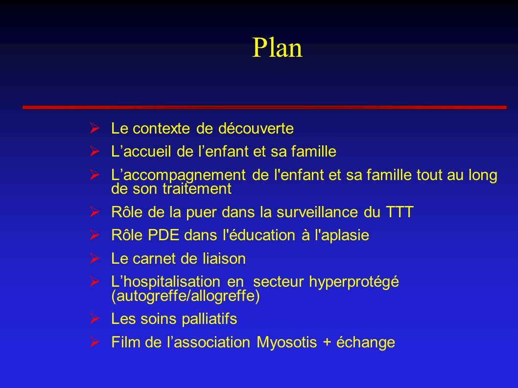 Plan Le contexte de découverte L'accueil de l'enfant et sa famille