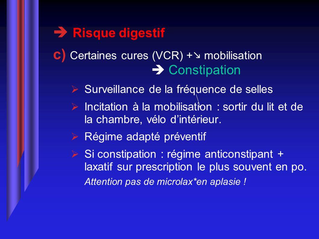 c) Certaines cures (VCR) + mobilisation  Constipation