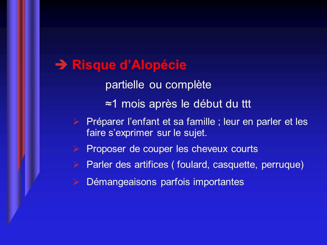  Risque d'Alopécie partielle ou complète
