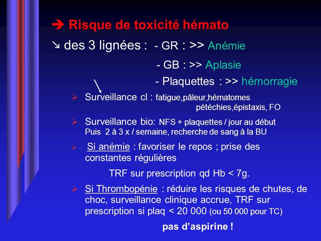  Risque de toxicité hémato  des 3 lignées : - GR : >> Anémie