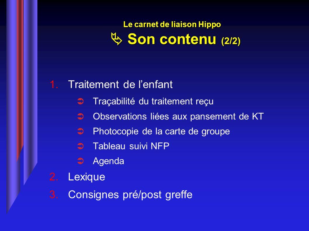 Le carnet de liaison Hippo  Son contenu (2/2)