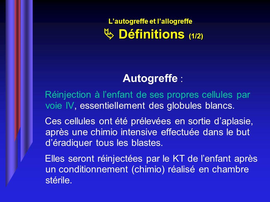 L'autogreffe et l'allogreffe  Définitions (1/2)