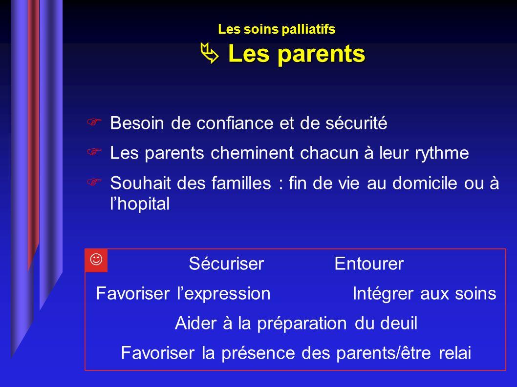 Les soins palliatifs  Les parents