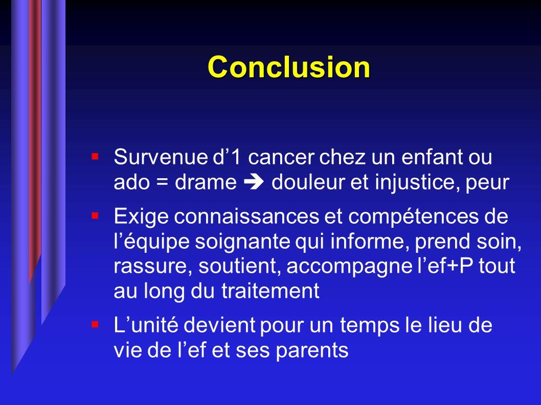 Conclusion Survenue d'1 cancer chez un enfant ou ado = drame  douleur et injustice, peur.