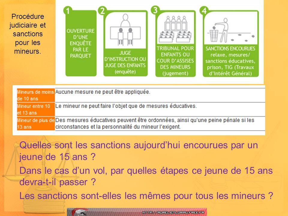 Procédure judiciaire et sanctions pour les mineurs.