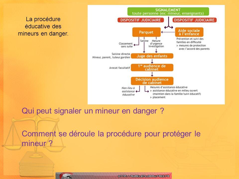 La procédure éducative des mineurs en danger.