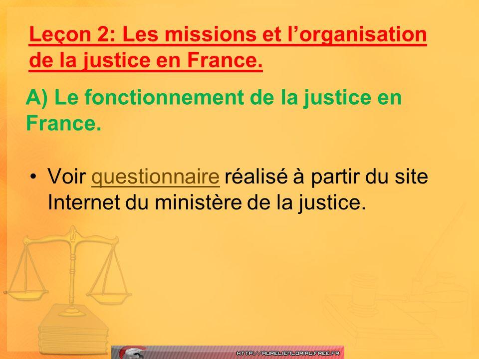 Leçon 2: Les missions et l'organisation de la justice en France.