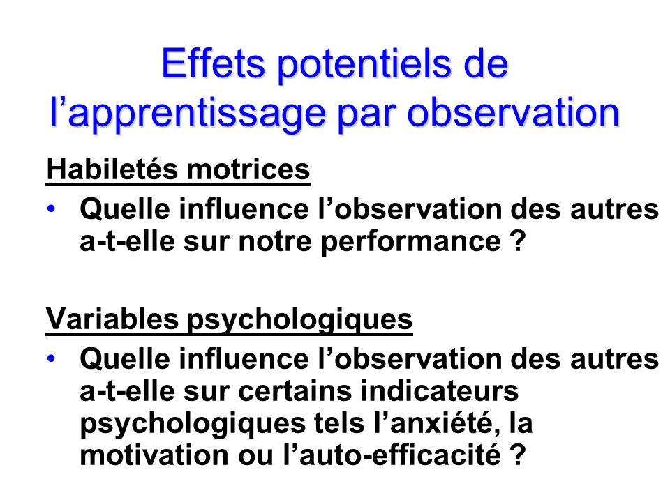 Effets potentiels de l'apprentissage par observation