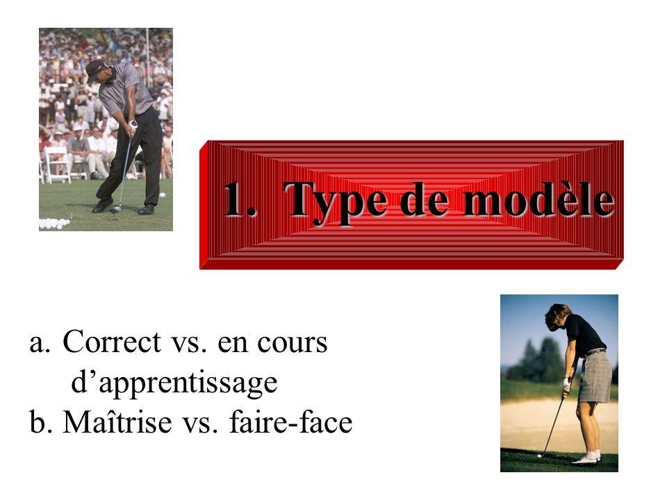 1. Type de modèle Correct vs. en cours d'apprentissage